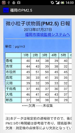 無料工具Appの福岡のPM2.5|HotApp4Game