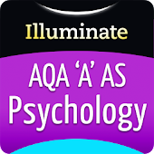 Memory AQA A AS Psychology