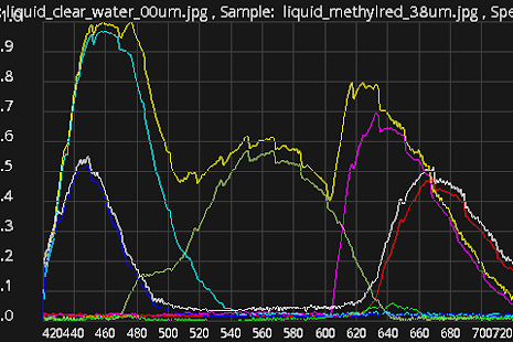 LearnLight Spectrometry- screenshot thumbnail