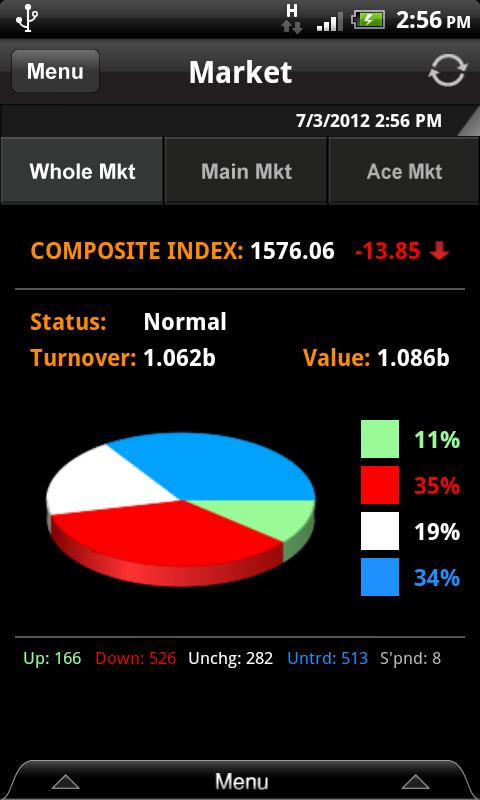 UTRADE MY Mobile for Tablet - screenshot