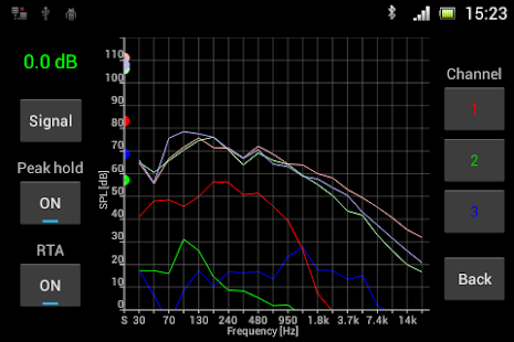 SPL Spectrum Analyzer|玩音樂App免費|玩APPs