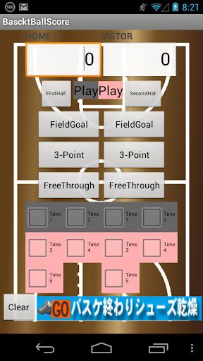 バスケットボールのスコアボード