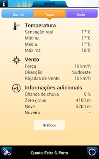 Weather for Portugal - screenshot thumbnail