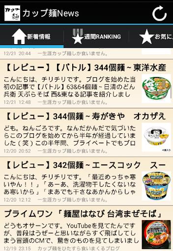 カップ麺ニュース