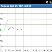 AppNea - Apnea Detector