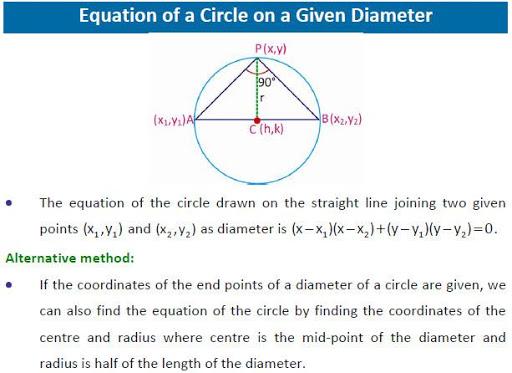JEE-Circle Coordinate geometry  screenshots 1