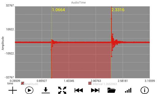 Mobile Science - AudioTime