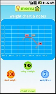 hCG Diet + - screenshot thumbnail