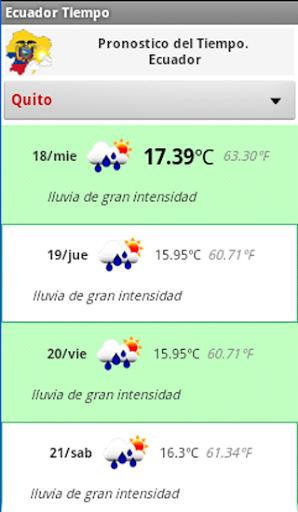 Ecuador Pronóstico del Tiempo