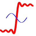 FouSE-Fourier Series Expansion icon