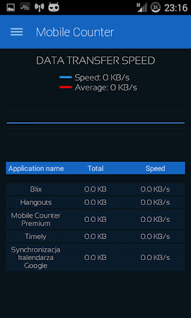 Mobile Counter 2 | Data usage 1.4.8 screenshot 89536