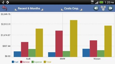 aCar - Car Management, Mileage Screenshot 6