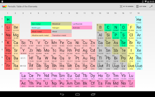 Periodic table of elements google images periodic diagrams science periodic table of elements android apps on google play urtaz Image collections