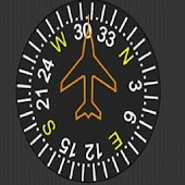 Android Compass Speedometer
