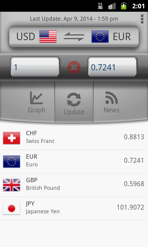 Easy Currency Converter Pro Screenshot 4