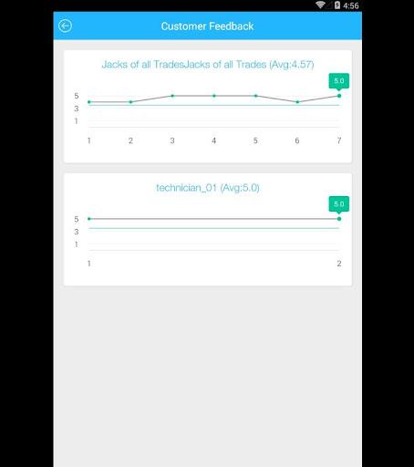 玩商業App|SMSAMA免費|APP試玩