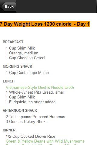 Diet Plan Weight Loss 7 Days Revenue Download Estimates