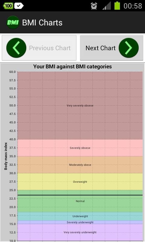 Slim BMI Calculator - screenshot