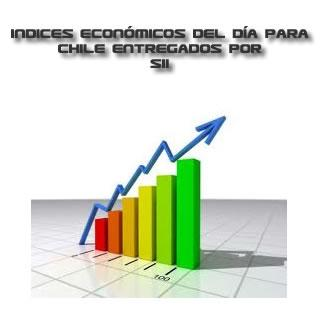 Indicadores Economicos Chile - screenshot