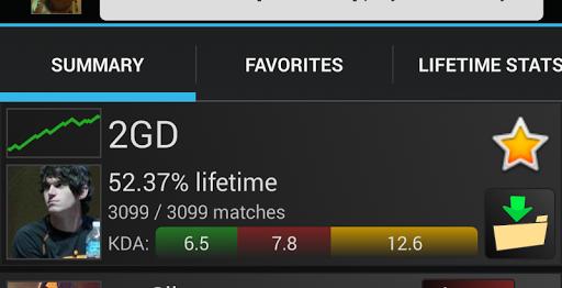 Stats for Dota 2