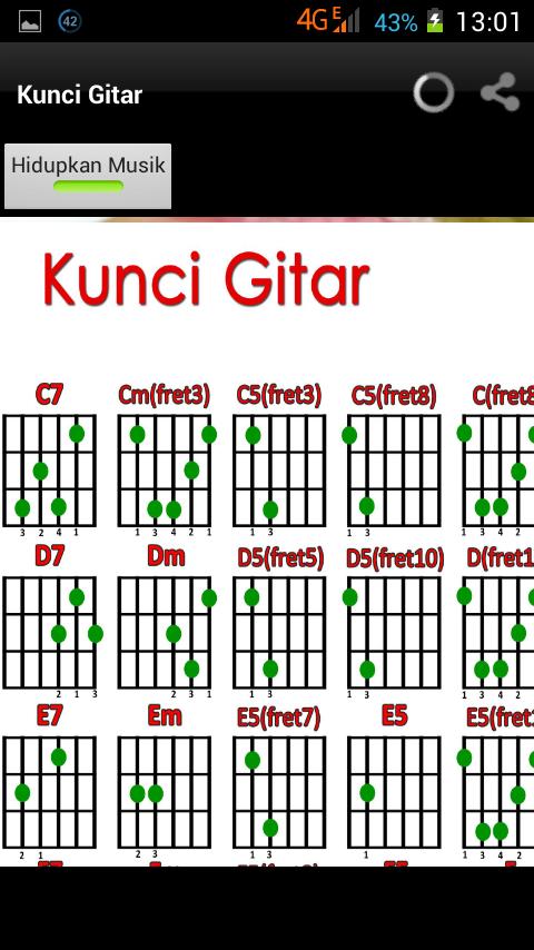 Chord Gitar Mudah Selimut Tetangga