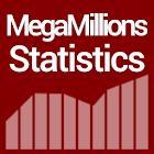 Mega Millions lotto statistics icon