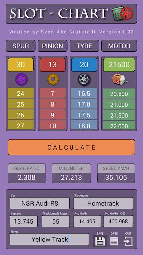 Slot-Chart