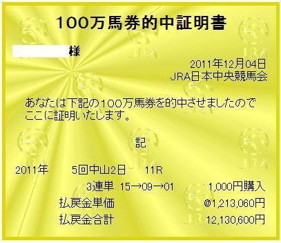 競馬 NEWS 最新情報