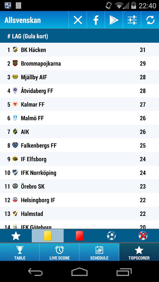 Allsvenskan Soccer - screenshot