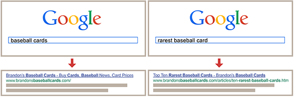 queries about baseball cards