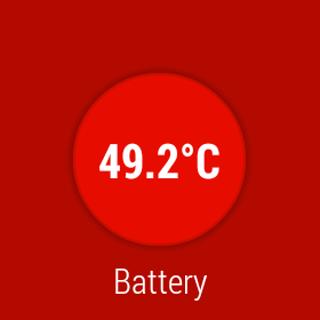 Wear Temperature