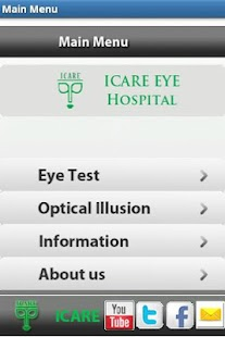 Examination of the Eye. Information about eye examination | Patient