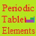 Periodic Table Elements icon