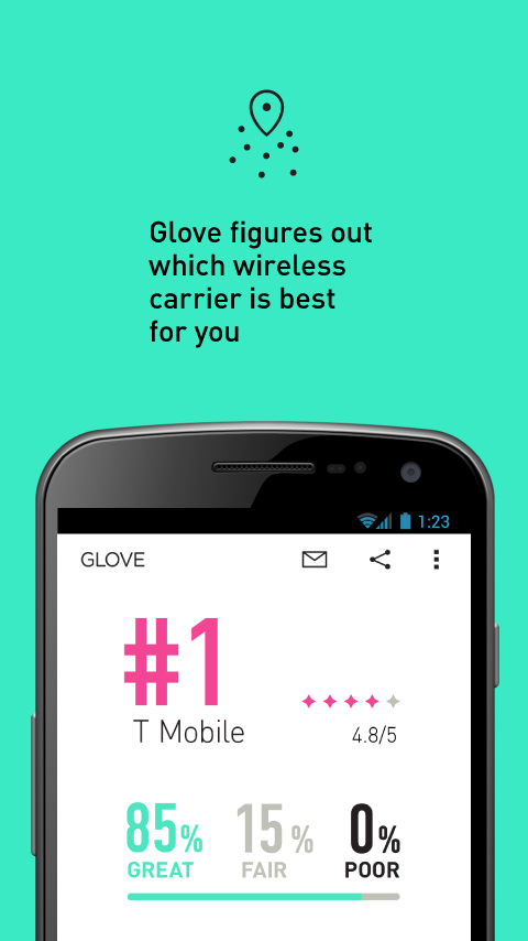 Glove - A Network That Fits - screenshot