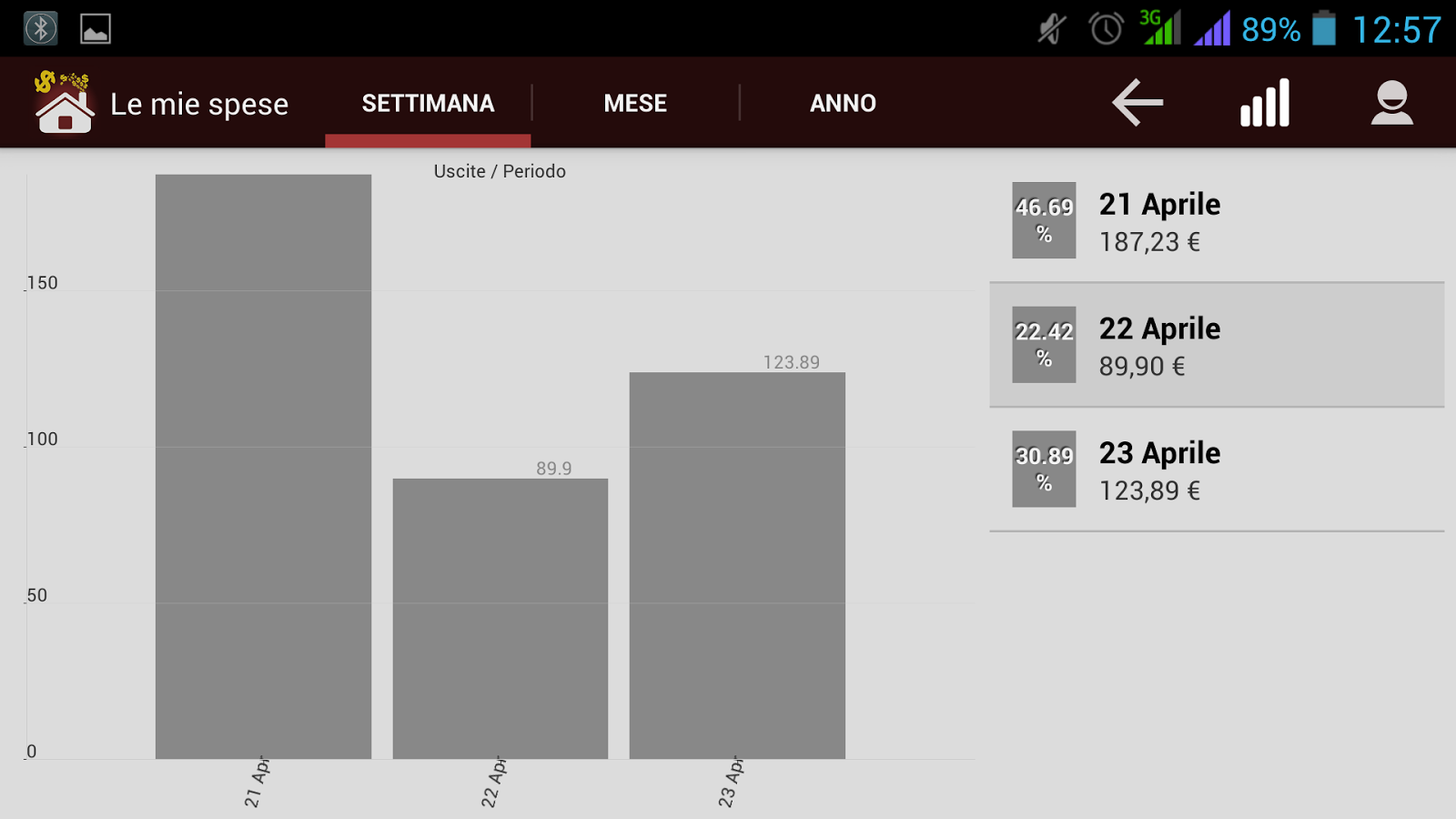 Spese familiari gestione spese app android su google play - Spese familiari ...