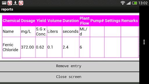 【免費生產應用App】Drop Test Calibration of Pumps-APP點子