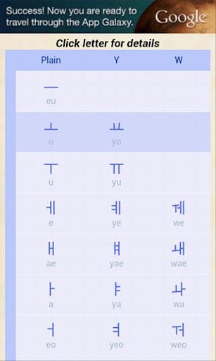 Hangul Korean Alphabet