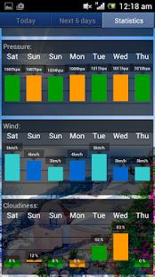 Weather Extra screenshot