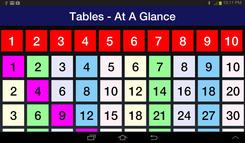 Tables N Maths Lite Android Apps Op Google Play