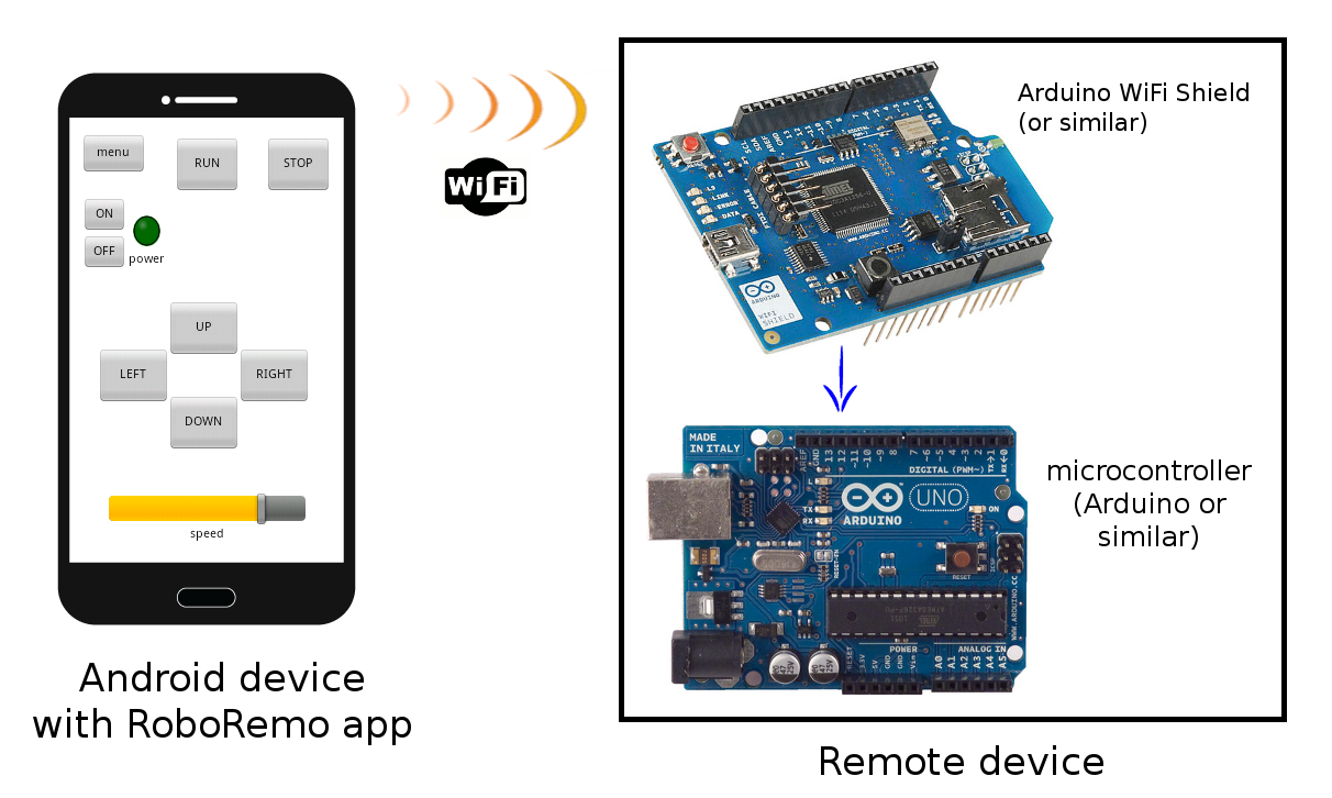 RoboRemoFree Arduino Bluetooth - Android Apps on Google Play