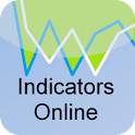 Indicators Online icon