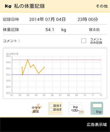 私の体重記録