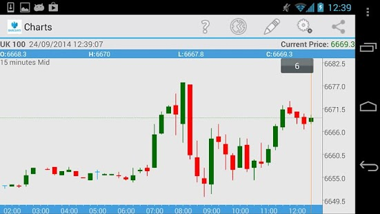 Barclays CFD/FST- screenshot thumbnail