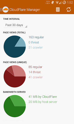 Mobile Manager CloudFlare Free - screenshot
