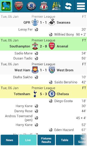 Premier League Live Score