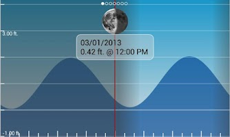 Screenshot of Tide: Tidal Chronoscope