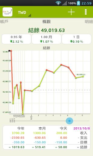 CashFlow+ pro 記帳管理