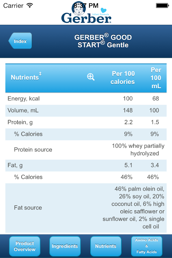 GERBER® Formula Guide- screenshot