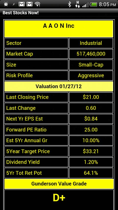 best stocks now app