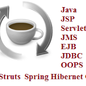 Java J2EE Questions Free